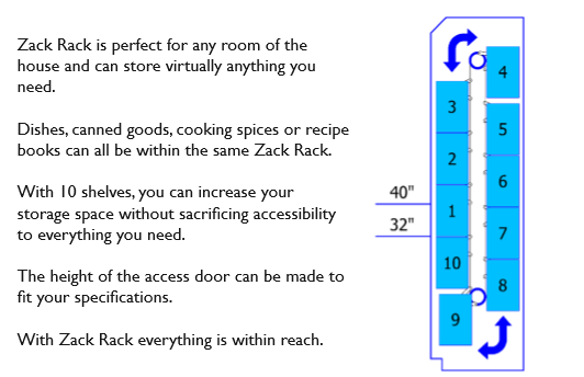Zack Rack Is Perfect For Your Wheelchair Accessible Kitchen Dimensions!